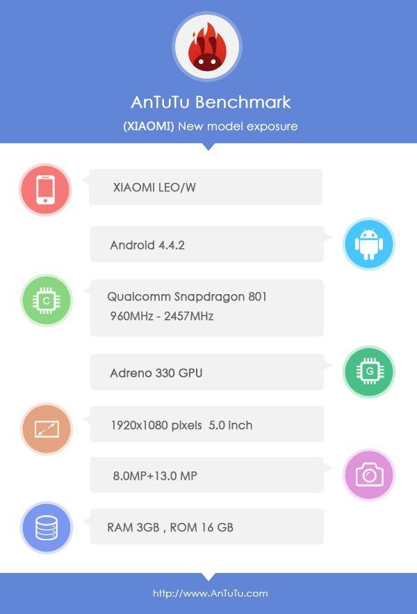 Xiaomi Leo benchmarks