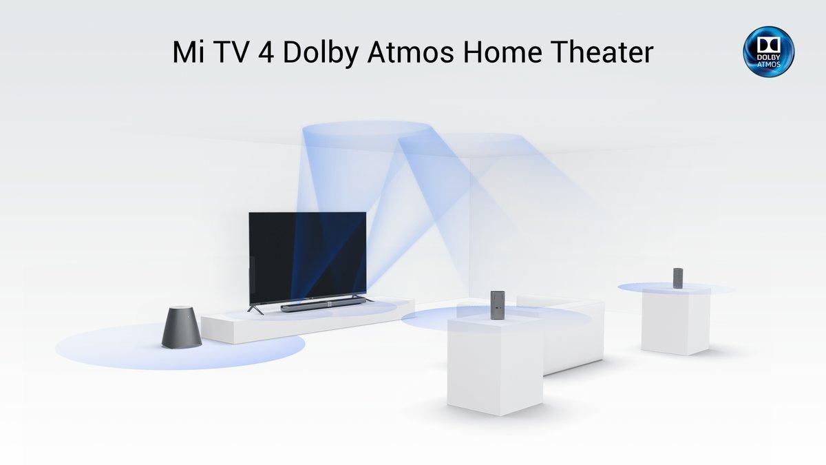 Xiaomi Mi TV 4 Dolby Atmos 3D