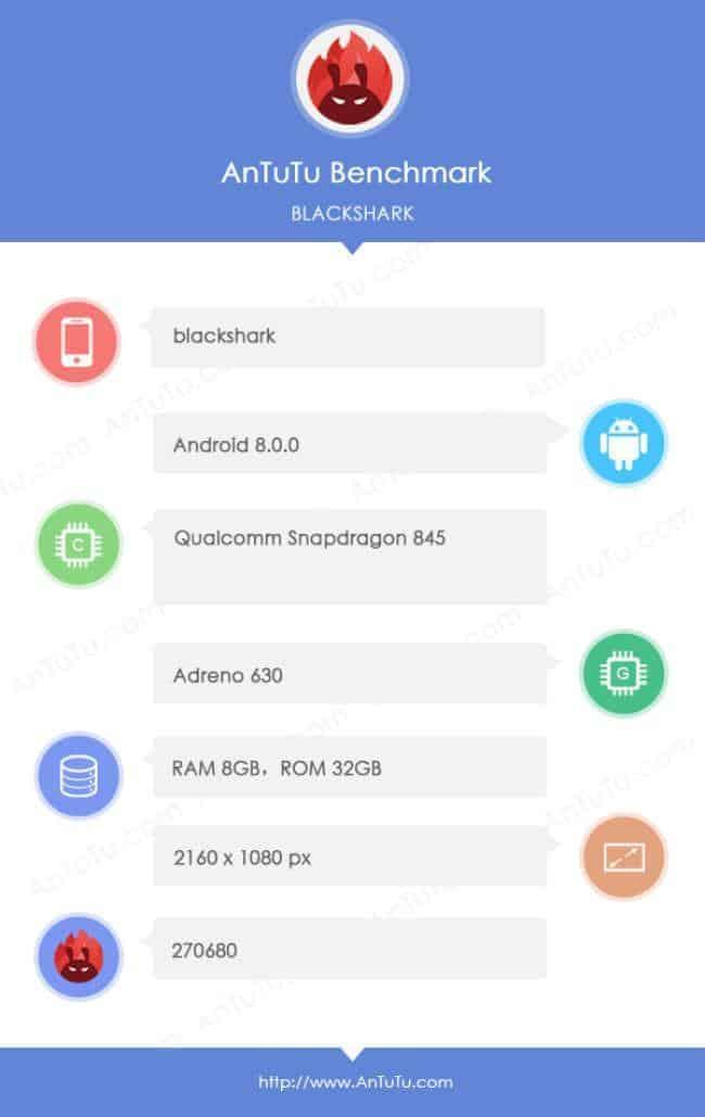 Xiaomi Blackshark Antutu review
