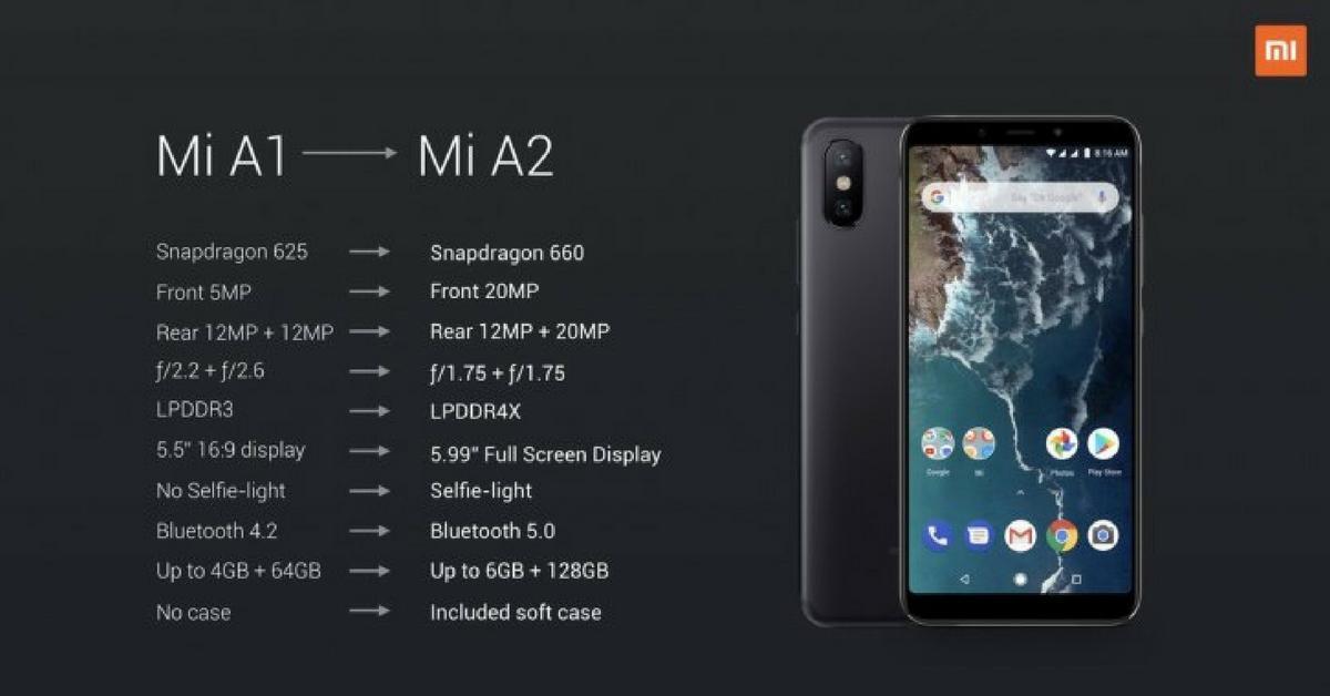 Xiaomi Mi A2 en Xiaomi Mi A1 verschillen